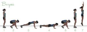 burpees ejercicios para reducir la celulitis