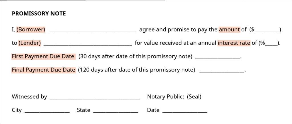 Qué es la fecha de vencimiento de un pagaré
